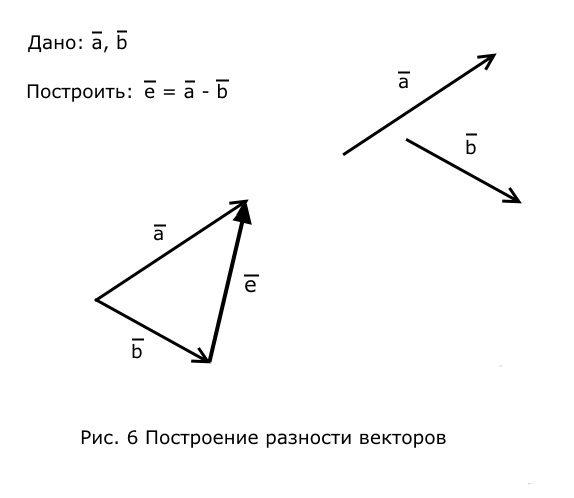 Вектор_разн