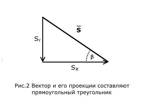 Вектор_2